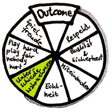 freispiel grundwerte outcome diversitaet unterschiede wahrnehmen und aushalten
